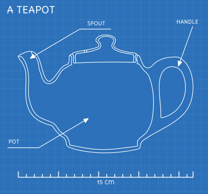Blueprint style diagram showing a Teapot.