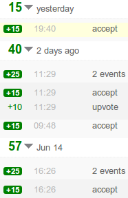 stackoverflow upvotes accept encourage users